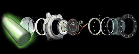Производство швейцарских часов Traser